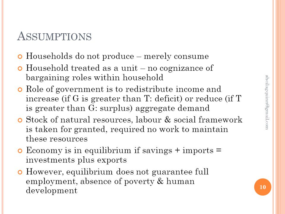 A SSUMPTIONS Households do not produce – merely consume Household treated as a unit – no cognizance of bargaining roles within household Role of government is to redistribute income and increase (if G is greater than T: deficit) or reduce (if T is greater than G: surplus) aggregate demand Stock of natural resources, labour & social framework is taken for granted, required no work to maintain these resources Economy is in equilibrium if savings + imports = investments plus exports However, equilibrium does not guarantee full employment, absence of poverty & human development 10 sheilagquinn@gmail.com