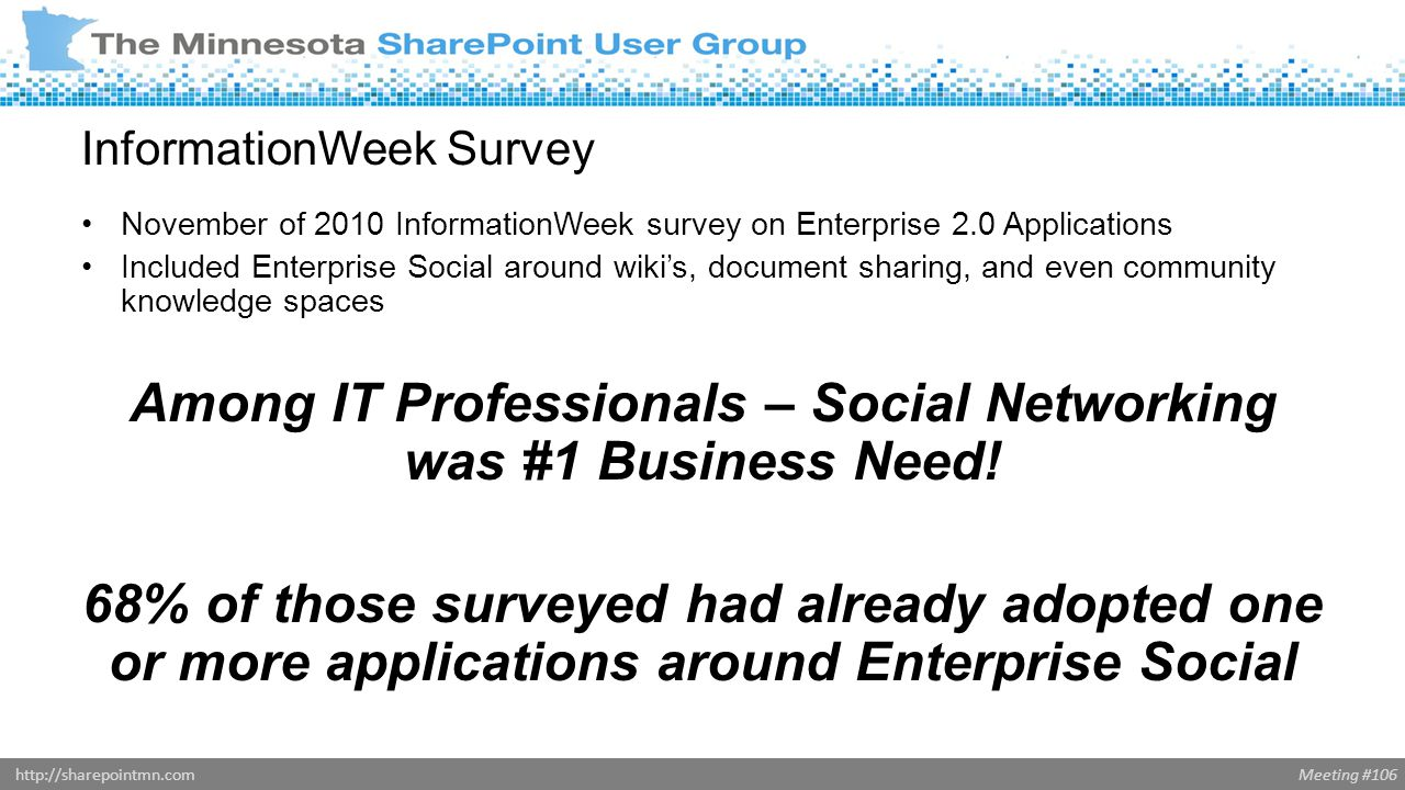 Meeting #106http://sharepointmn.com InformationWeek Survey November of 2010 InformationWeek survey on Enterprise 2.0 Applications Included Enterprise Social around wiki's, document sharing, and even community knowledge spaces Among IT Professionals – Social Networking was #1 Business Need.