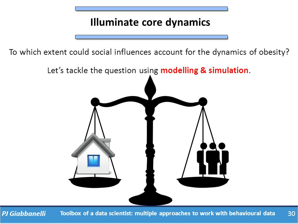 PJ Giabbanelli30 Illuminate core dynamics To which extent could social influences account for the dynamics of obesity? Toolbox of a data scientist: mu
