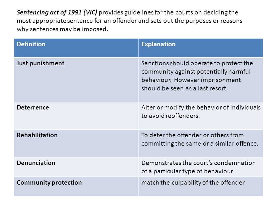DefinitionExplanation Just punishmentSanctions should operate to protect the community against potentially harmful behaviour. However imprisonment sho