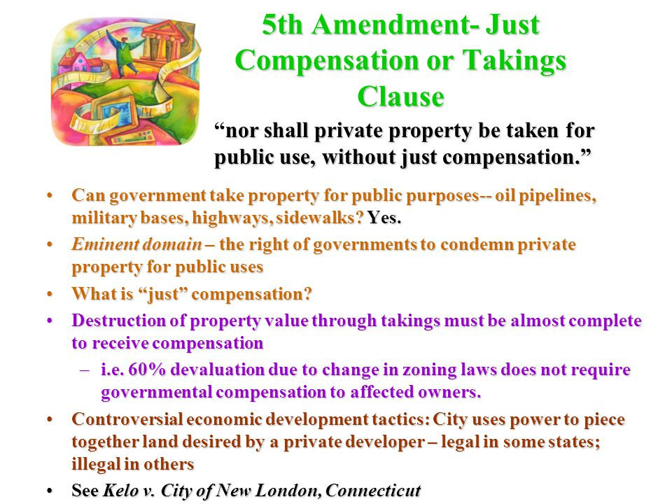 5th Amendment-Right Against Self Incrimination Why was this added to Constitution Why was this added to Constitution.