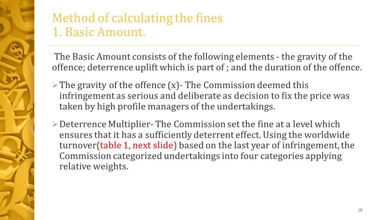 Method of calculating the fines 1. Basic Amount.