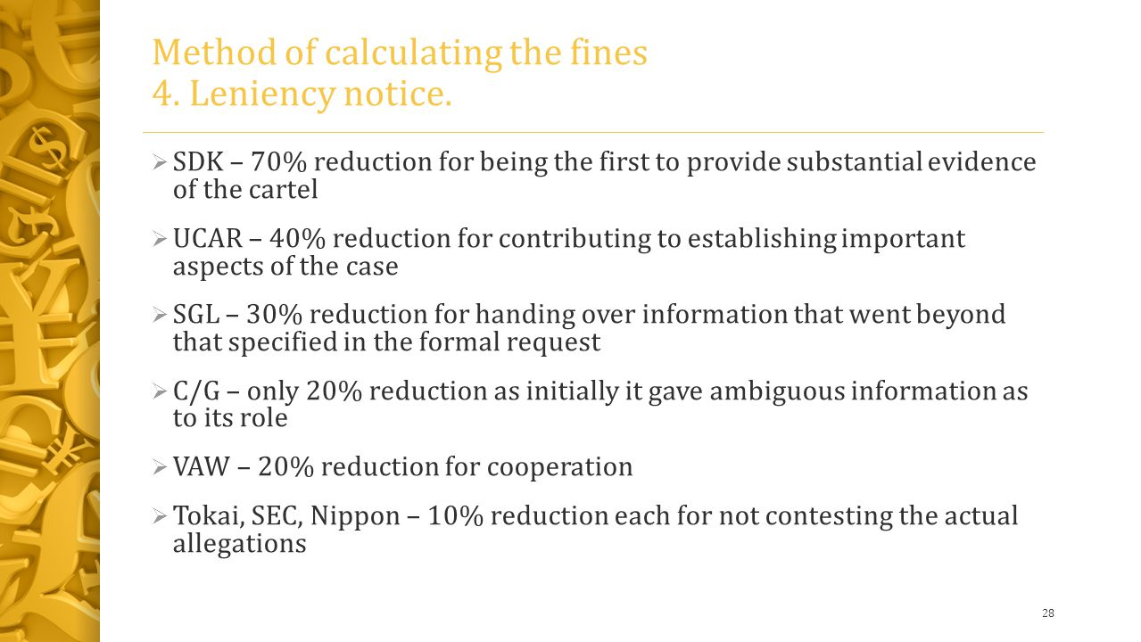 Method of calculating the fines 4. Leniency notice.
