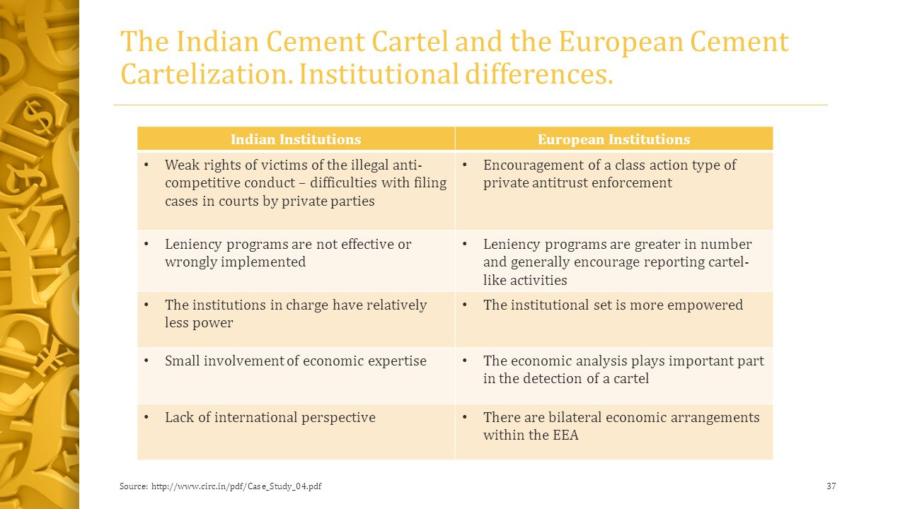 The Indian Cement Cartel and the European Cement Cartelization.