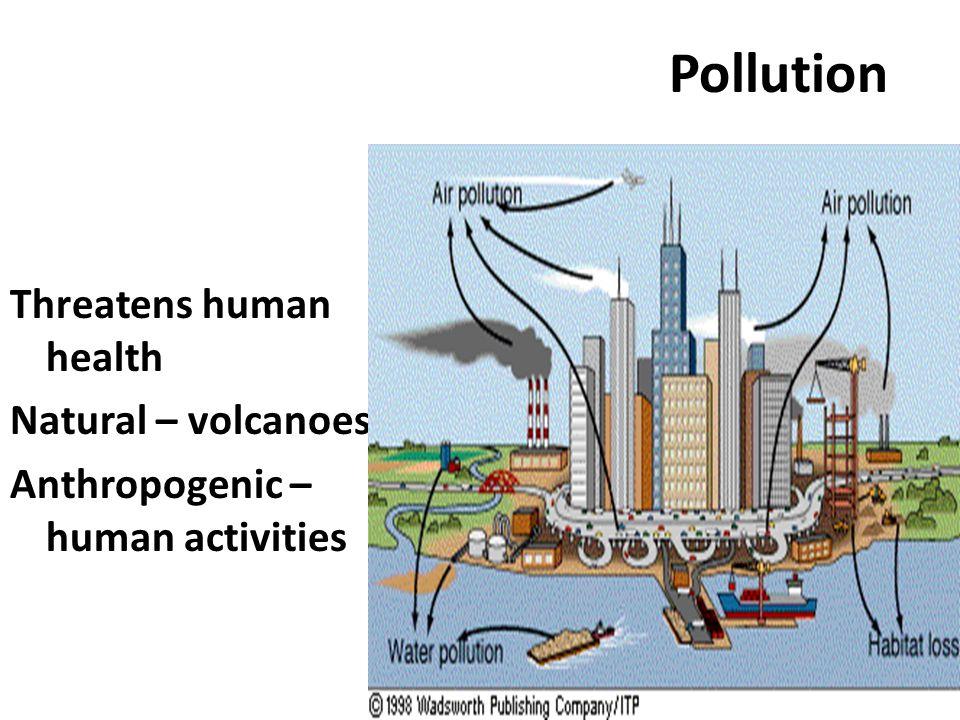 Pollution Threatens human health Natural – volcanoes Anthropogenic – human activities