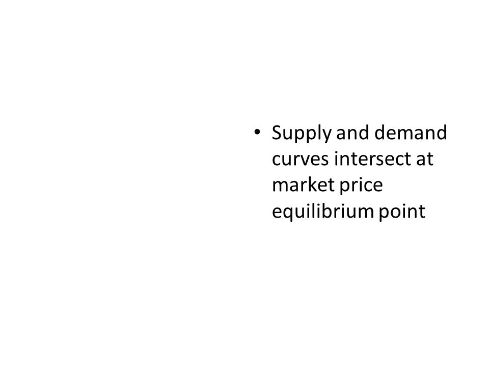 Supply and demand curves intersect at market price equilibrium point