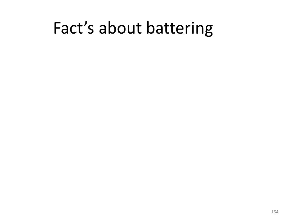 164 Fact's about battering