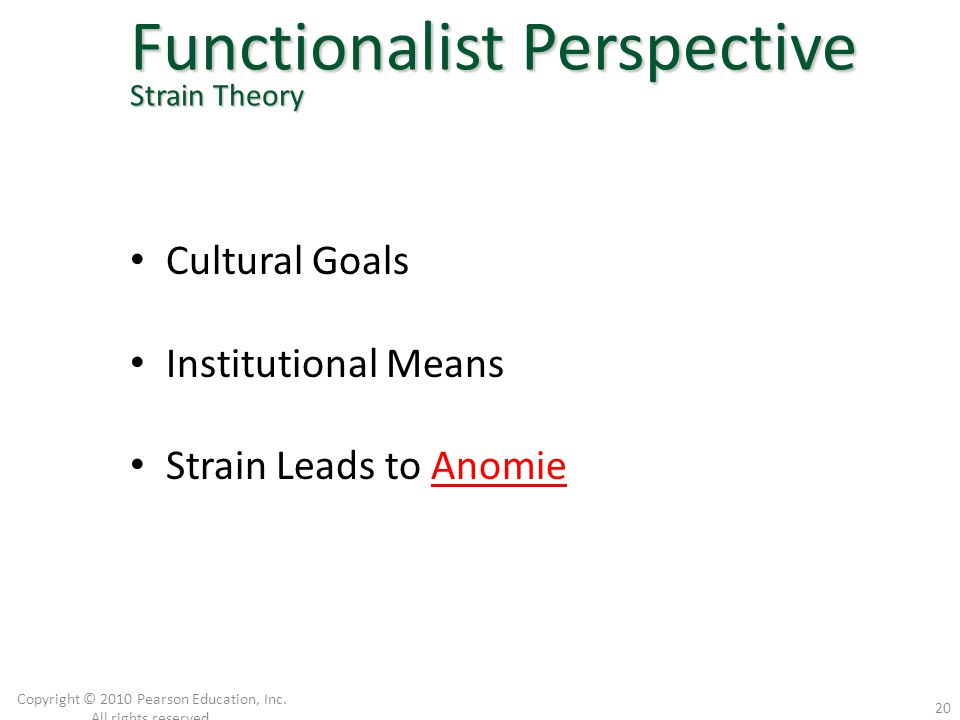 Cultural Goals Institutional Means Strain Leads to Anomie Copyright © 2010 Pearson Education, Inc. All rights reserved. 20 Functionalist Perspective S