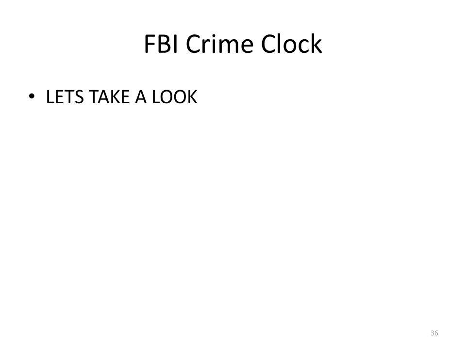 FBI Crime Clock 36 LETS TAKE A LOOK