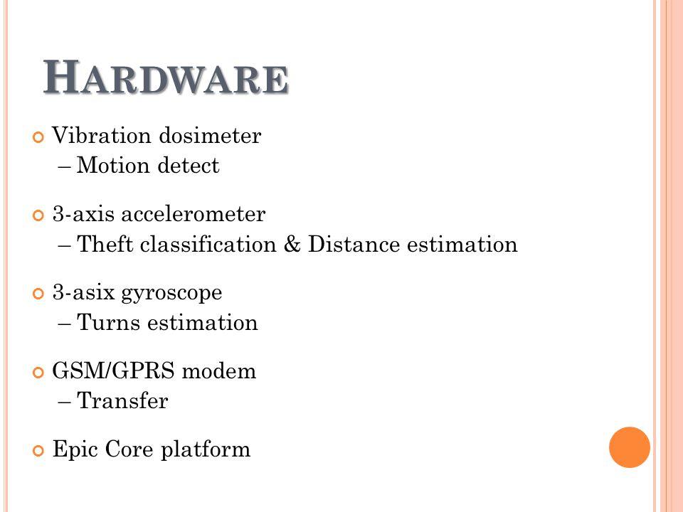 H ARDWARE Vibration dosimeter – Motion detect 3-axis accelerometer – Theft classification & Distance estimation 3-asix gyroscope – Turns estimation GSM/GPRS modem – Transfer Epic Core platform