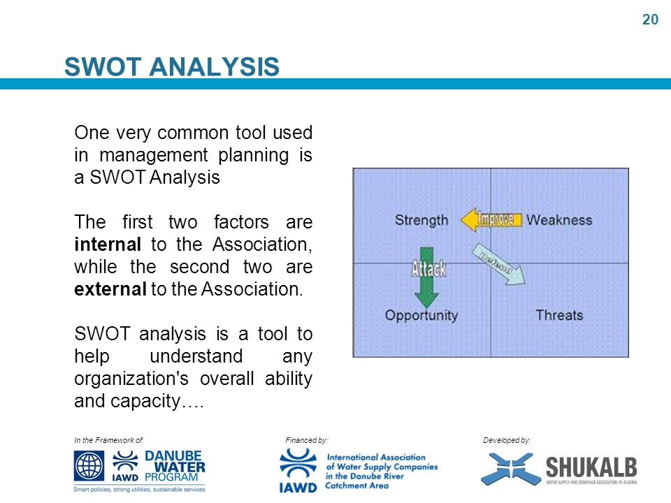 In the Framework of: Financed by: Developed by: SWOT ANALYSIS One very common tool used in management planning is a SWOT Analysis The first two factors are internal to the Association, while the second two are external to the Association.