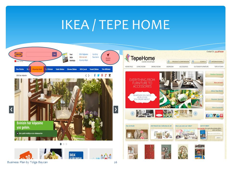 Business Plan by Tolga Baycan26 IKEA / TEPE HOME