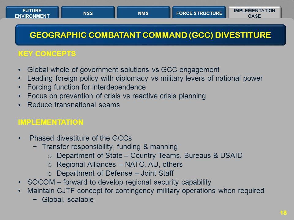 NSSNMSFORCE STRUCTURE IMPLEMENTATION CASE FUTURE ENVIRONMENT 19 AFRICOM ECOMOG / AU EUCOM NATO / EU SOUTHCOM OAS CENTCOM GCC / Arab League PACOM ASEAN / CFC Korea NORTHCOM and Functional Commands PHASED GCC DIVESTITURE PLAN Current Regional Security Leadership Enduring Security Partnership
