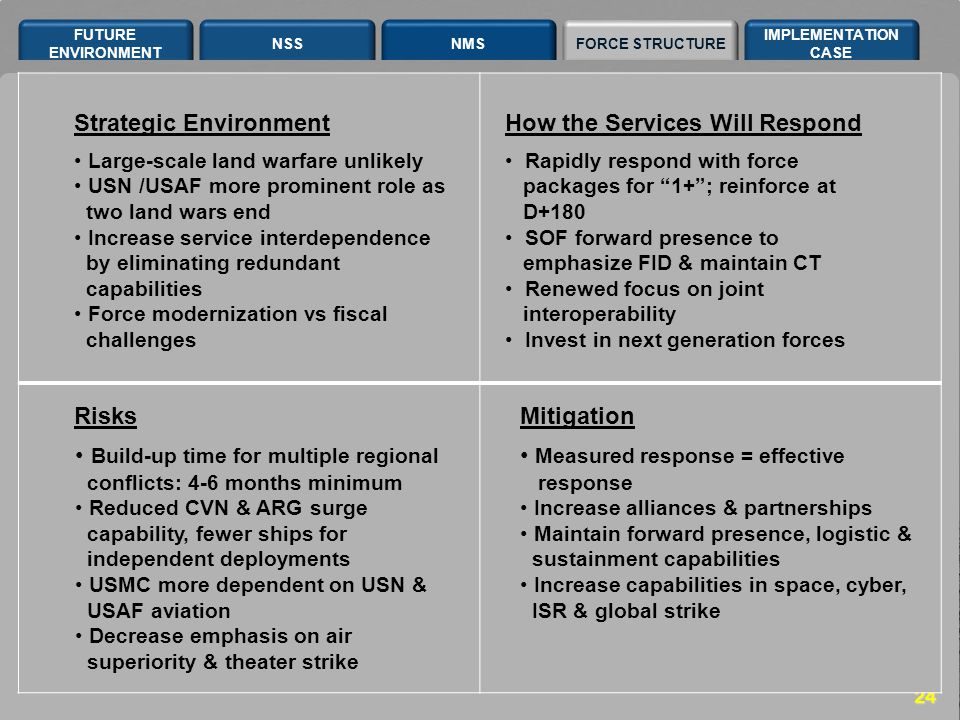 NSSNMSFORCE STRUCTURE IMPLEMENTATION CASE FUTURE ENVIRONMENT 24 Strategic EnvironmentHow the Services Will Respond RisksMitigation Large-scale land wa
