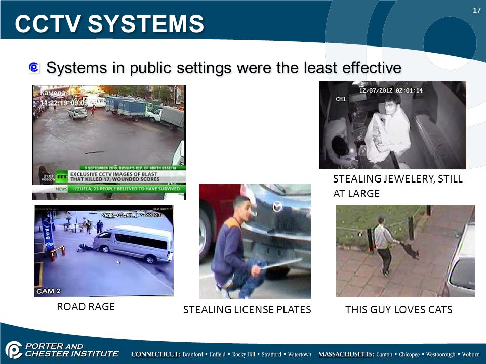 17 CCTV SYSTEMS Systems in public settings were the least effective ROAD RAGE STEALING LICENSE PLATES STEALING JEWELERY, STILL AT LARGE THIS GUY LOVES