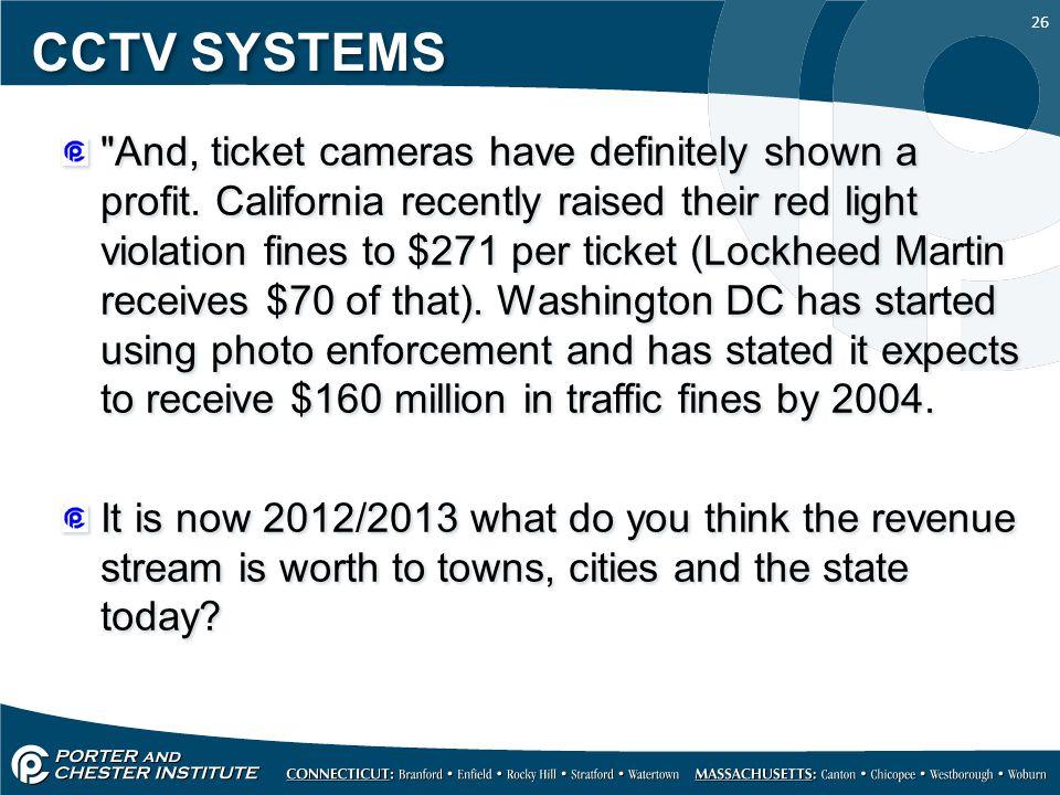 26 CCTV SYSTEMS