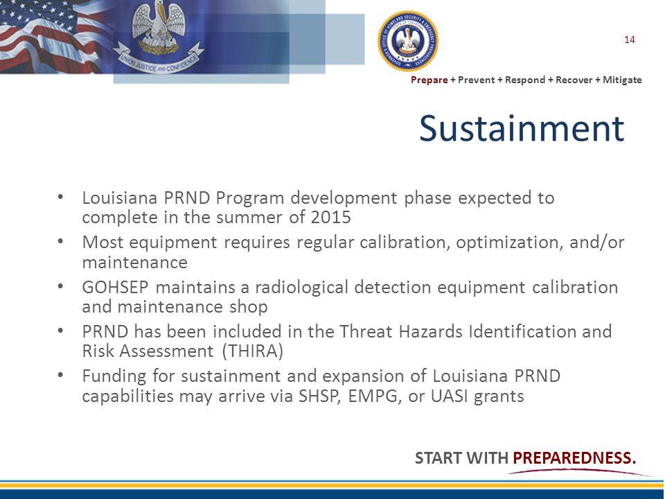 Prepare + Prevent + Respond + Recover + Mitigate START WITH PREPAREDNESS. Sustainment Louisiana PRND Program development phase expected to complete in