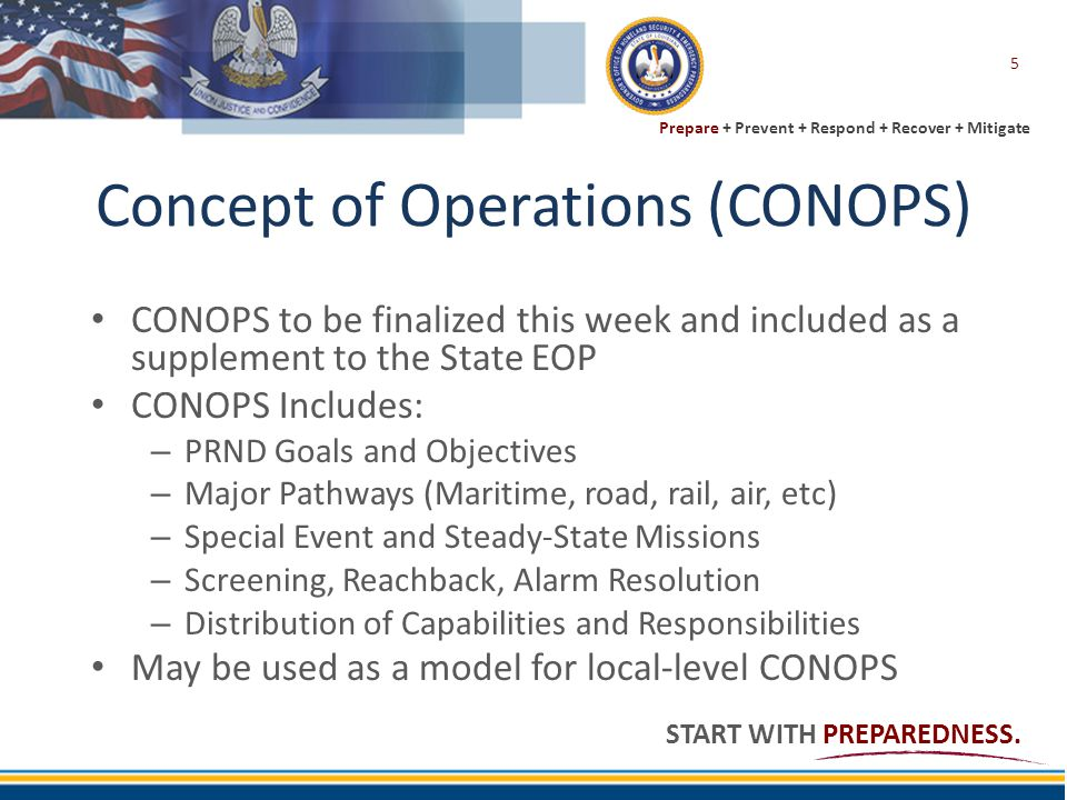 Prepare + Prevent + Respond + Recover + Mitigate START WITH PREPAREDNESS. Concept of Operations (CONOPS) 5 CONOPS to be finalized this week and includ