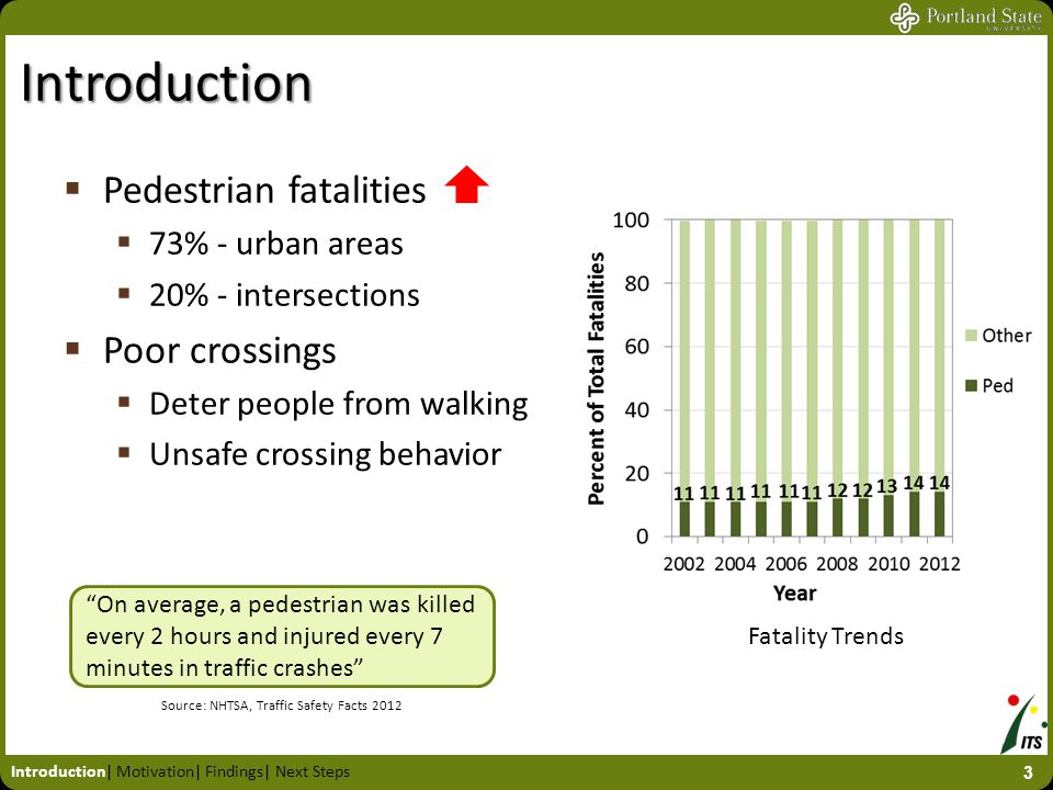 Motivation 4  Delays affect pedestrians disproportionately  Everyone is a pedestrian Increasing Priority How do we translate pedestrian first policies into specific operational strategies at intersections.