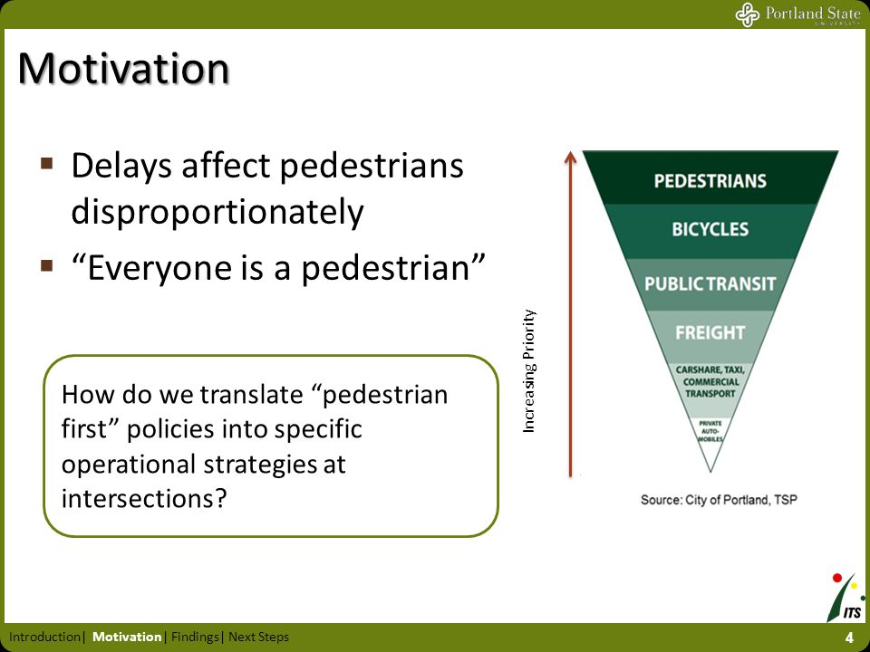 "Motivation 4  Delays affect pedestrians disproportionately  ""Everyone is a pedestrian"" Increasing Priority How do we translate ""pedestrian first"" po"