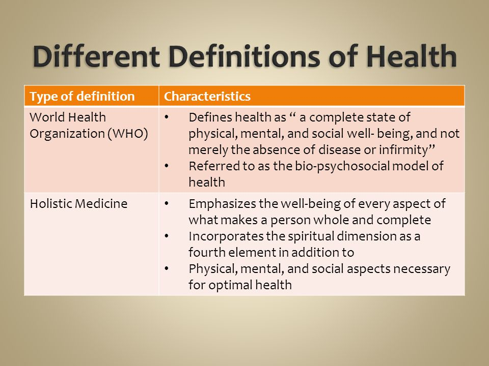 """Type of definitionCharacteristics World Health Organization (WHO) Defines health as """" a complete state of physical, mental, and social well- being, an"""