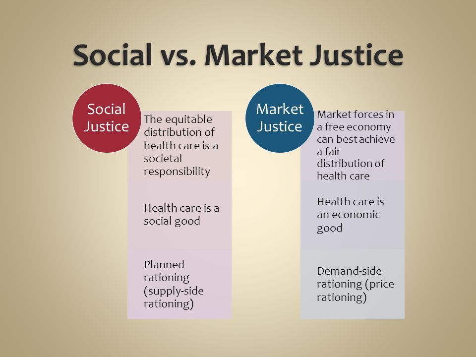 The equitable distribution of health care is a societal responsibility Health care is a social good Planned rationing (supply-side rationing) Social J