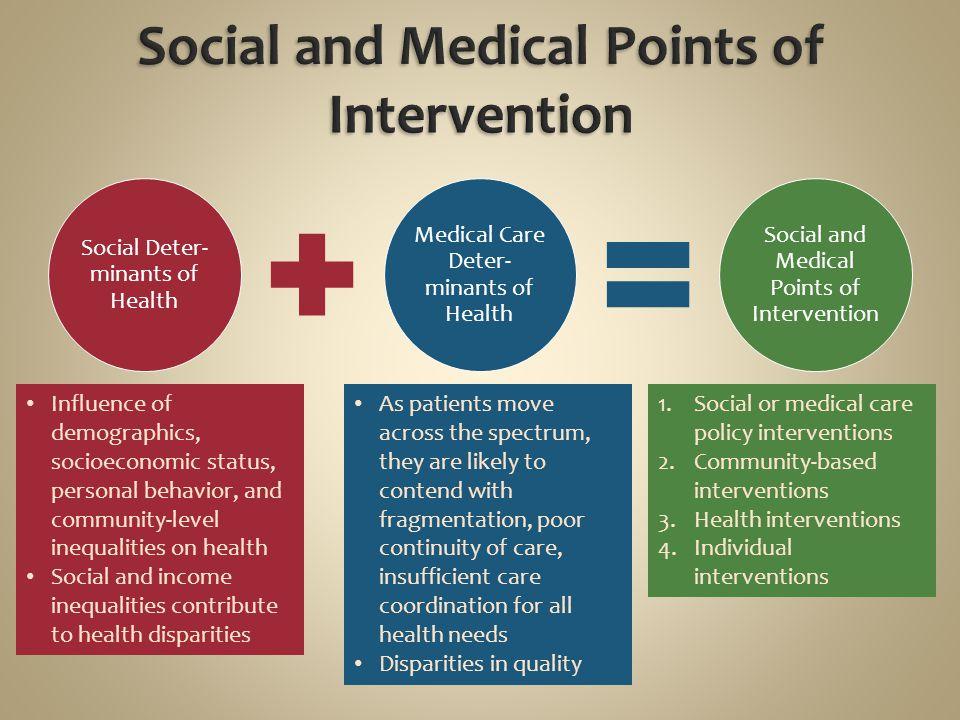 Social Deter- minants of Health Medical Care Deter- minants of Health Social and Medical Points of Intervention Influence of demographics, socioeconom