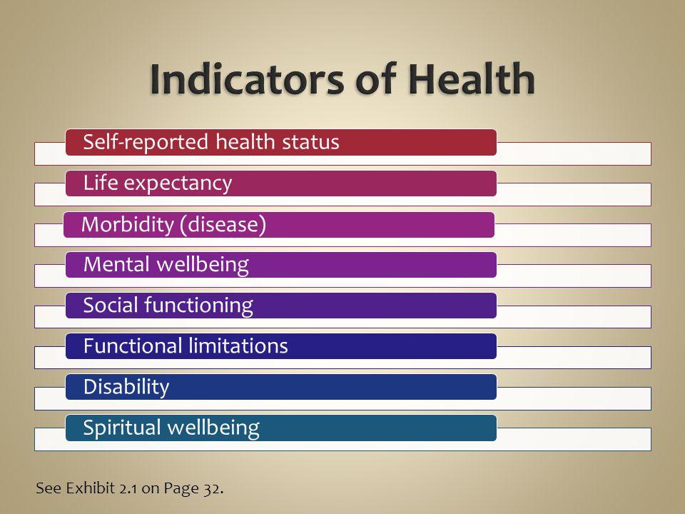 Self-reported health statusLife expectancyMorbidity (disease)Mental wellbeingSocial functioningFunctional limitationsDisabilitySpiritual wellbeing See