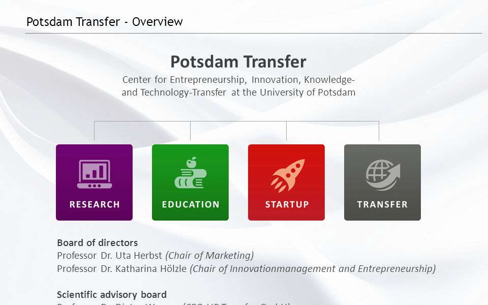 Potsdam Transfer - Overview Potsdam Transfer Center for Entrepreneurship, Innovation, Knowledge- and Technology-Transfer at the University of Potsdam Board of directors Professor Dr.