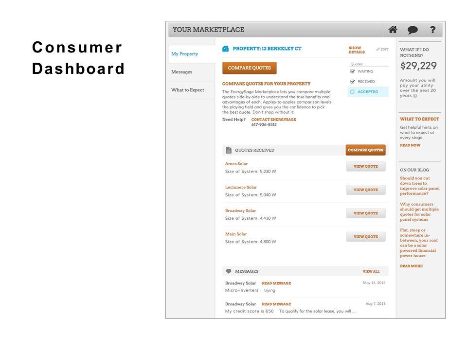 Consumer Dashboard