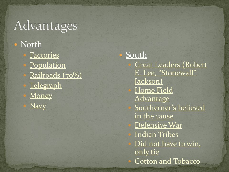 North Factories Population Railroads (70%) Telegraph Money Navy South Great Leaders (Robert E.