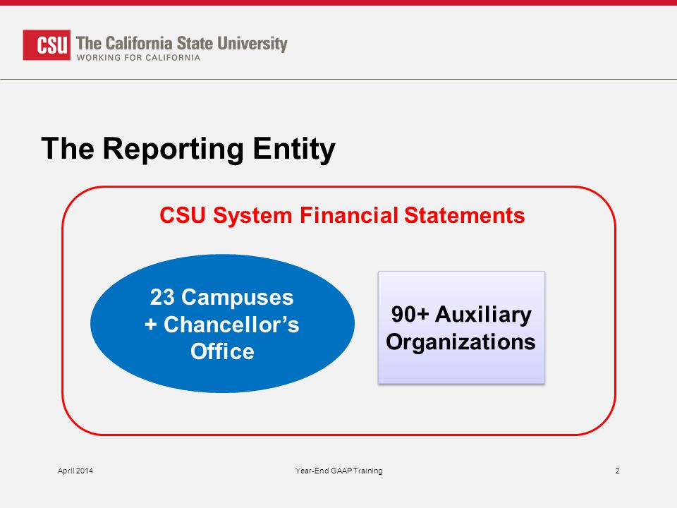 CSU Systemwide Audit Objective of an audit To express an opinion whether the University's financial statements are presented fairly, in conformity with generally accepted accounting principles To provide reasonable, not absolute assurance April 2014Year-End GAAP Training3