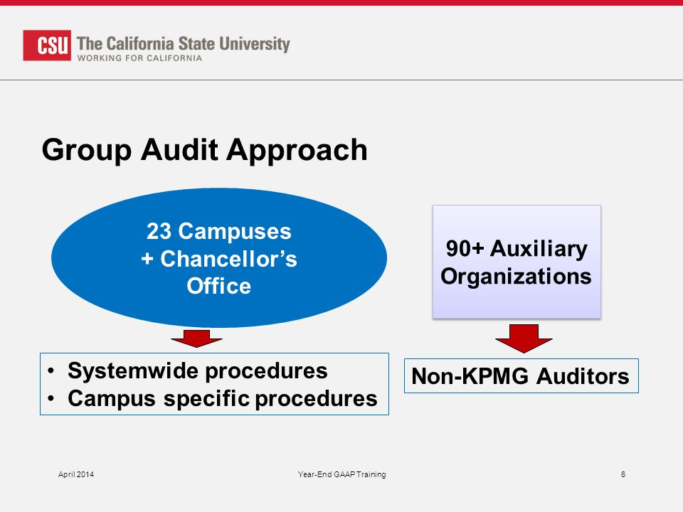 Group Audit Approach April 2014Year-End GAAP Training6 23 Campuses + Chancellor's Office 90+ Auxiliary Organizations Systemwide procedures Campus specific procedures Non-KPMG Auditors
