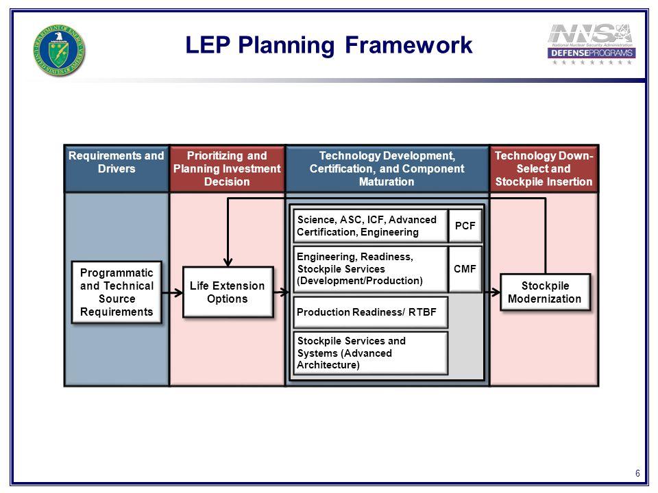 7 The Predictive Capability Framework (PCF) Provides a Roadmap for Science Advances