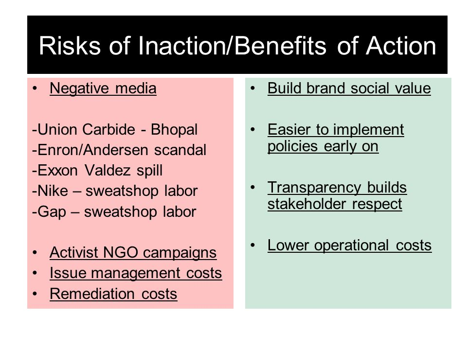 Risks of Inaction/Benefits of Action Build brand social value Easier to implement policies early on Transparency builds stakeholder respect Lower operational costs Negative media -Union Carbide - Bhopal -Enron/Andersen scandal -Exxon Valdez spill -Nike – sweatshop labor -Gap – sweatshop labor Activist NGO campaigns Issue management costs Remediation costs
