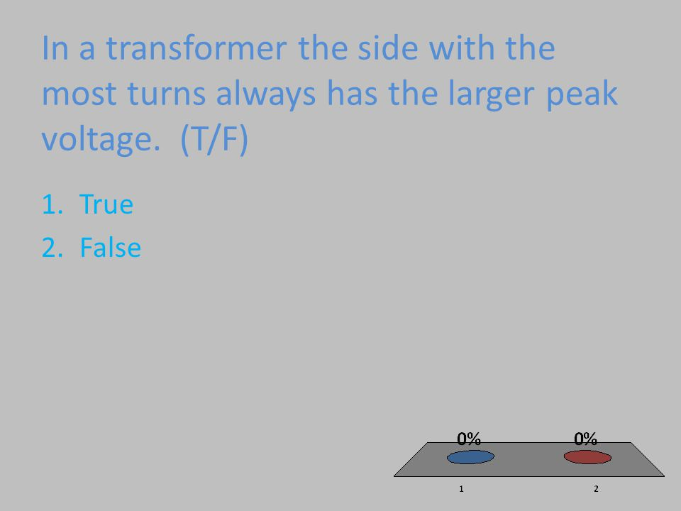In a transformer the side with the most turns always has the larger peak voltage. (T/F) 1.True 2.False
