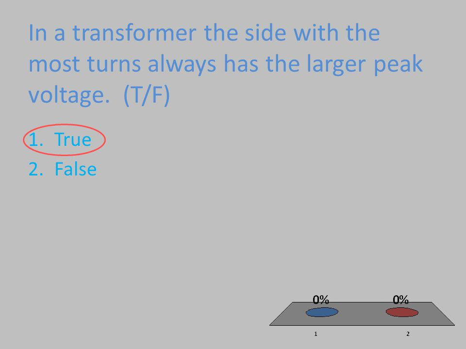 In a transformer the side with the most turns always has the larger peak voltage.