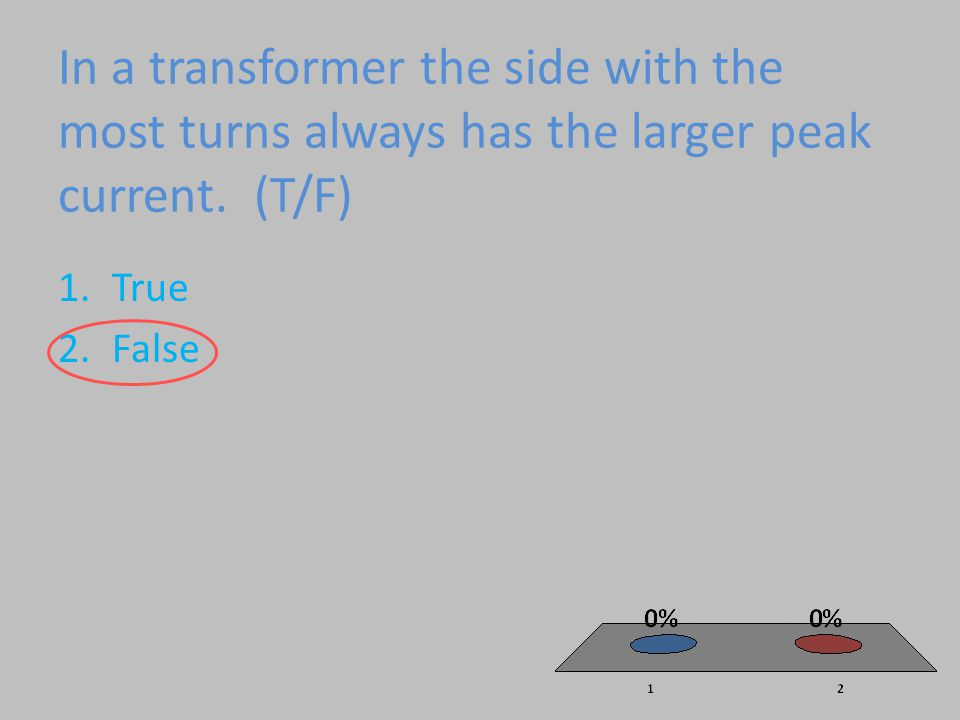 In a transformer the side with the most turns always has the larger peak current. (T/F) 1.True 2.False