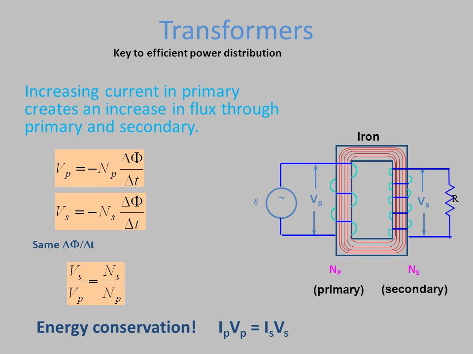 Transformers Increasing current in primary creates an increase in flux through primary and secondary.   iron VsVs VpVp Same  t Energy conservati