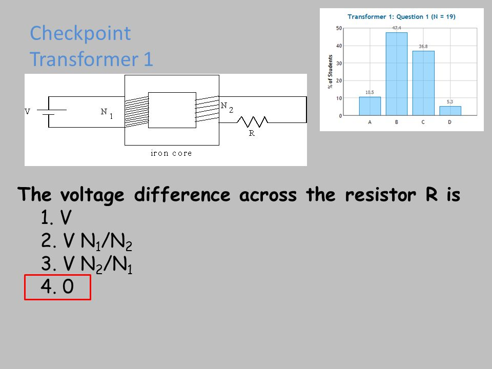 Checkpoint Transformer 1 The voltage difference across the resistor R is 1.