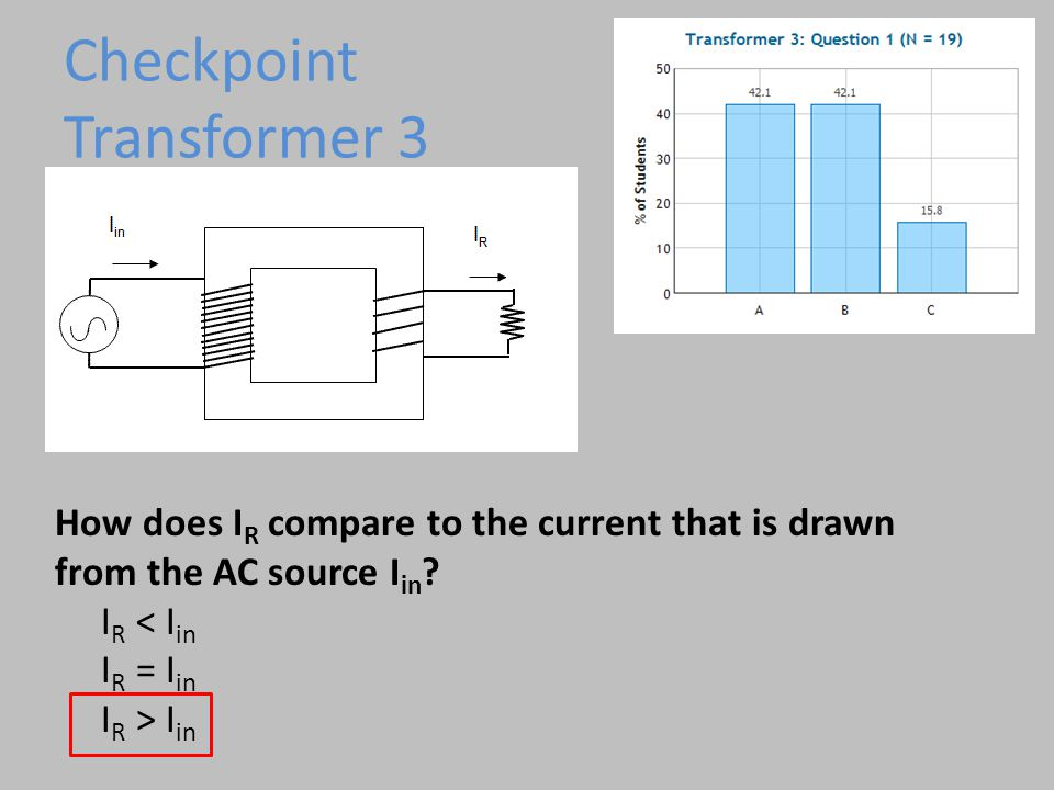 In a transformer the side with the most turns always dissipates the most power.