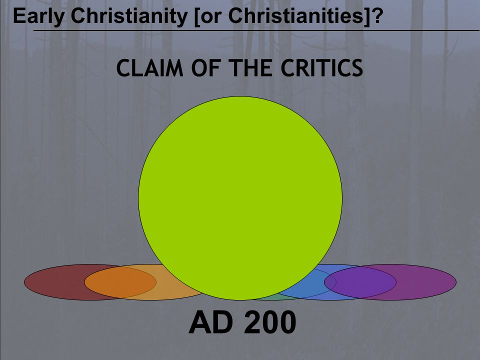 AD 200 CLAIM OF THE CRITICS Early Christianity [or Christianities]