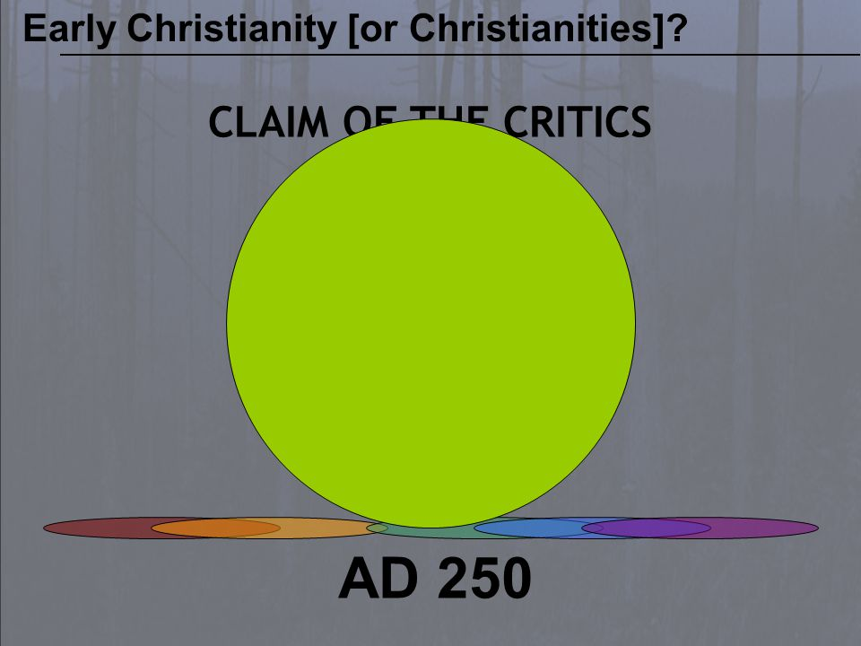 CLAIM OF THE CRITICS AD 250 Early Christianity [or Christianities]