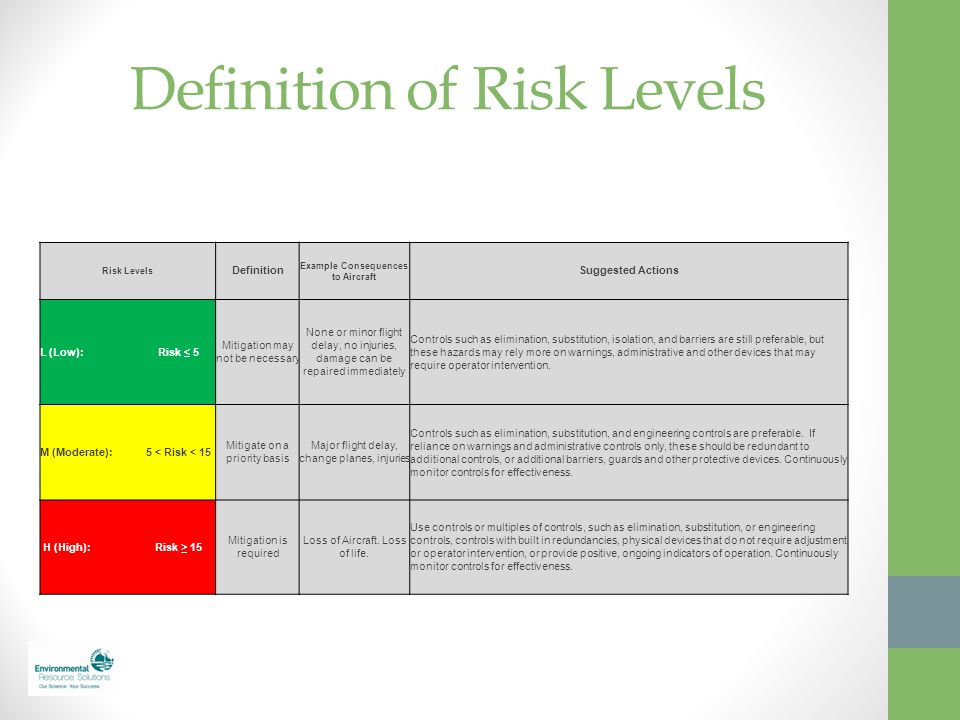 Definition of Risk Levels Risk Levels Definition Example Consequences to Aircraft Suggested Actions L (Low):Risk < 5 Mitigation may not be necessary N