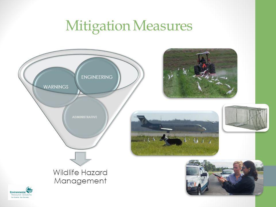 Mitigation Measures Wildlife Hazard Management ADMINISTRATIVE WARNINGSENGINEERING