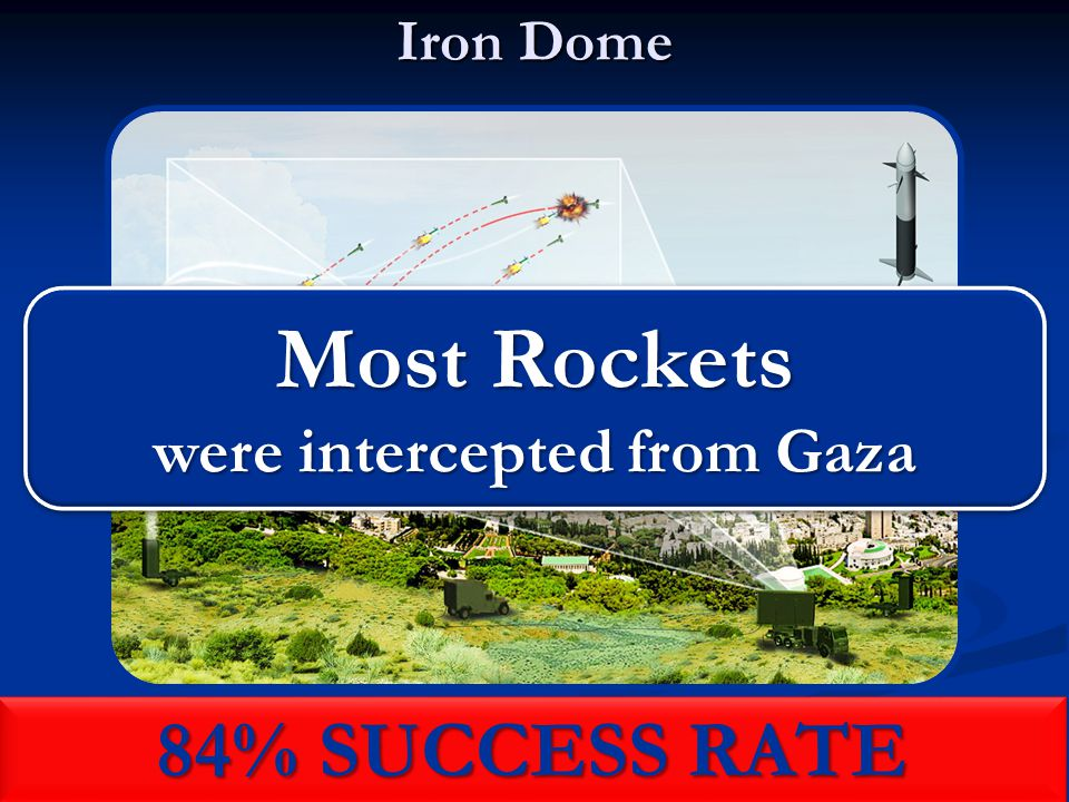 Iron Dome Rafael Advanced Defense Systems 84% SUCCESS RATE Most Rockets were intercepted from Gaza Most Rockets were intercepted from Gaza