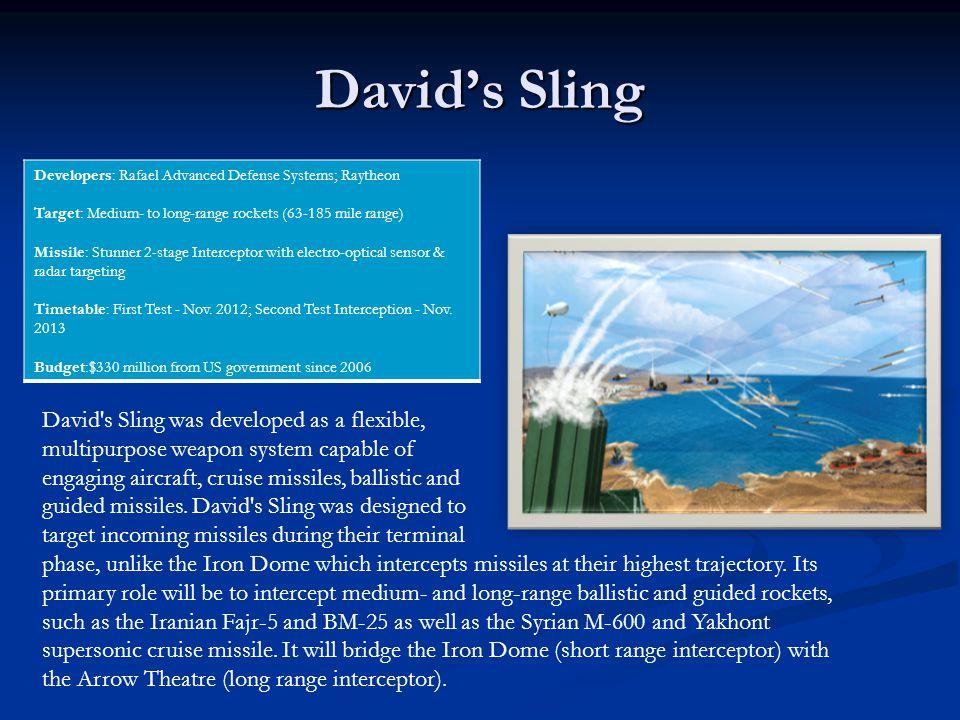 David's Sling Developers: Rafael Advanced Defense Systems; Raytheon Target: Medium- to long-range rockets (63-185 mile range) Missile: Stunner 2-stage
