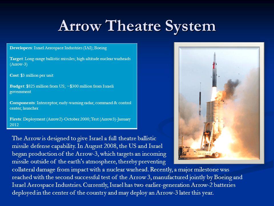 Arrow Theatre System Developers: Israel Aerospace Industries (IAI); Boeing Target: Long-range ballistic missiles; high-altitude nuclear warheads (Arro
