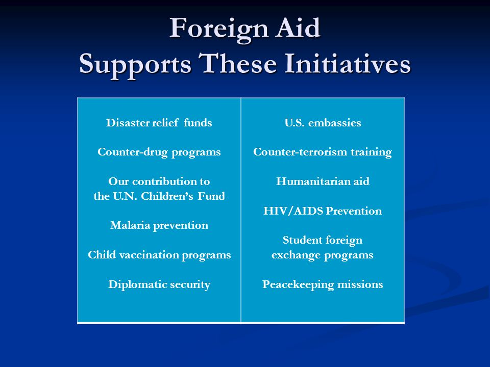 Foreign Aid Supports These Initiatives Disaster relief funds Counter-drug programs Our contribution to the U.N. Children's Fund Malaria prevention Chi