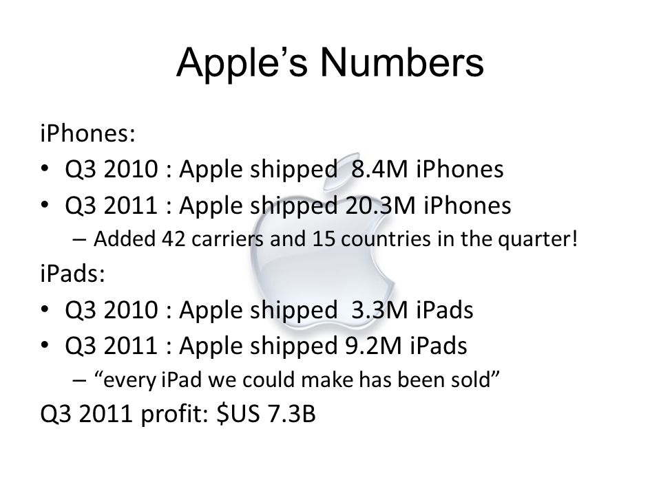 Apple's Numbers iPhones: Q3 2010 : Apple shipped 8.4M iPhones Q3 2011 : Apple shipped 20.3M iPhones – Added 42 carriers and 15 countries in the quarte
